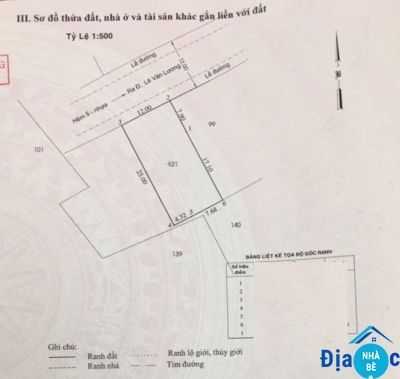 Bán đất hẻm đường Lê Văn Lương Phước Kiển Nhà Bè 300m2